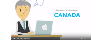 Animated explainer videos for Canada Immigration Company, Kerala, India.